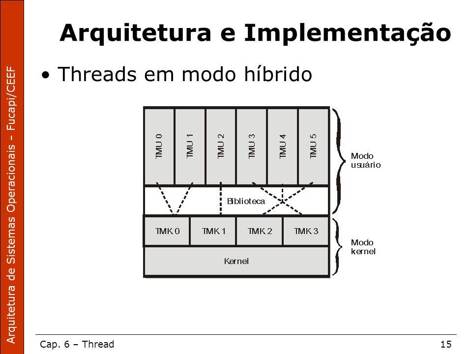 Arquitetura de Sistemas Operacionais – Fucapi/CEEF Cap. 6 – Thread15 Arquitetura e Implementação Threads em modo híbrido