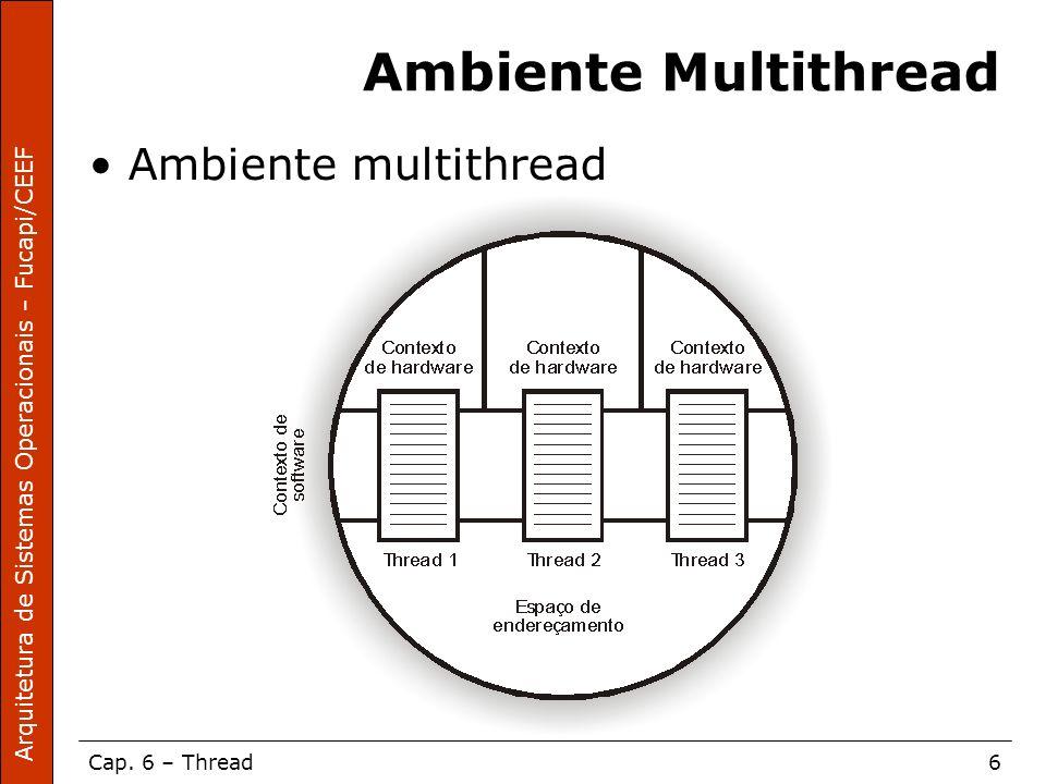 Arquitetura de Sistemas Operacionais – Fucapi/CEEF Cap. 6 – Thread6 Ambiente Multithread Ambiente multithread