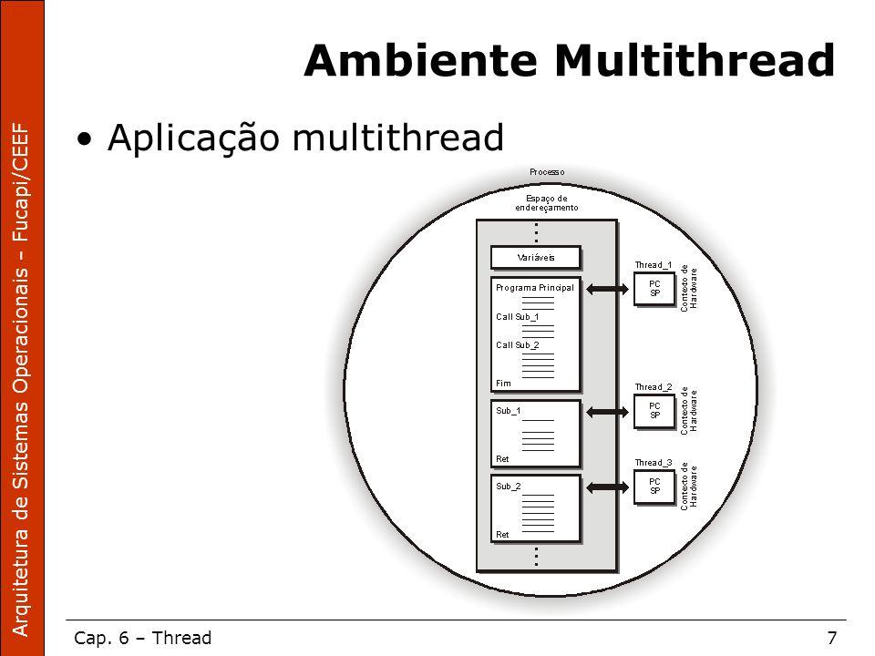 Arquitetura de Sistemas Operacionais – Fucapi/CEEF Cap. 6 – Thread7 Ambiente Multithread Aplicação multithread