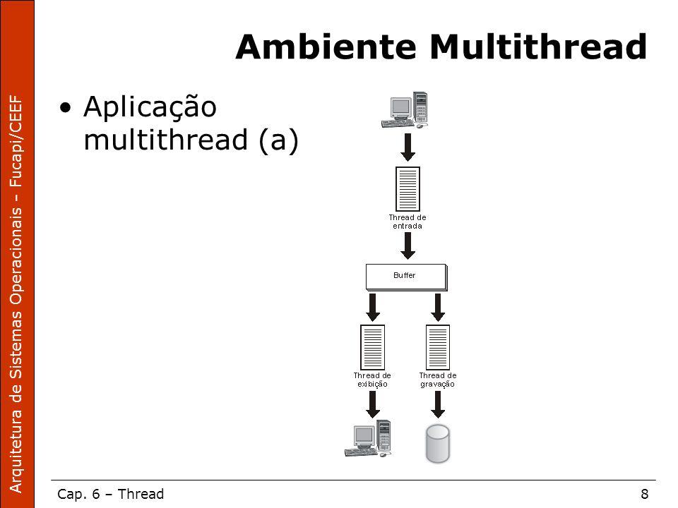 Arquitetura de Sistemas Operacionais – Fucapi/CEEF Cap. 6 – Thread8 Ambiente Multithread Aplicação multithread (a)