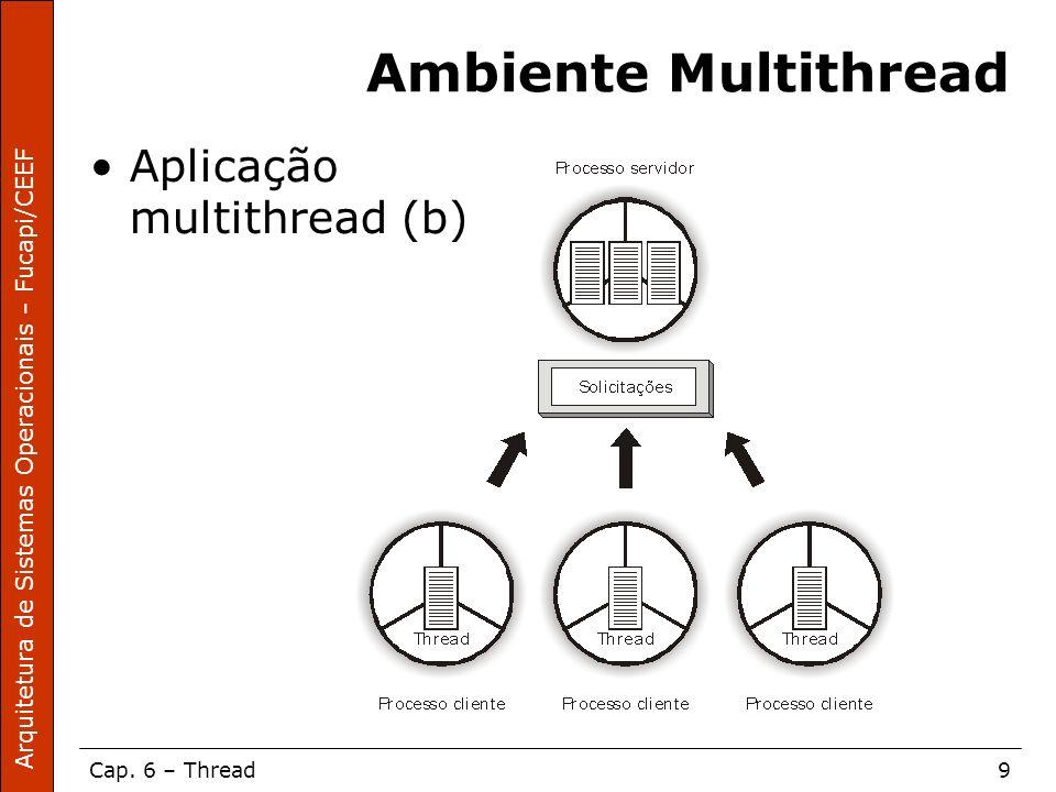 Arquitetura de Sistemas Operacionais – Fucapi/CEEF Cap. 6 – Thread9 Ambiente Multithread Aplicação multithread (b)