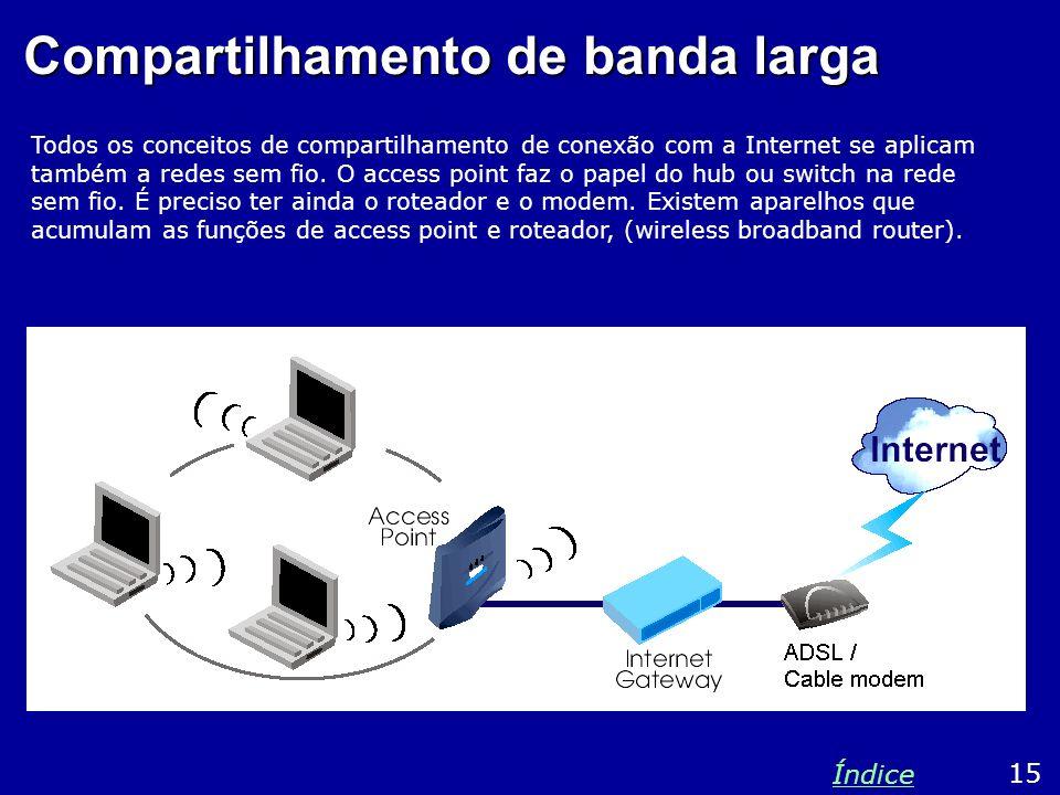 Compartilhamento de banda larga Todos os conceitos de compartilhamento de conexão com a Internet se aplicam também a redes sem fio. O access point faz