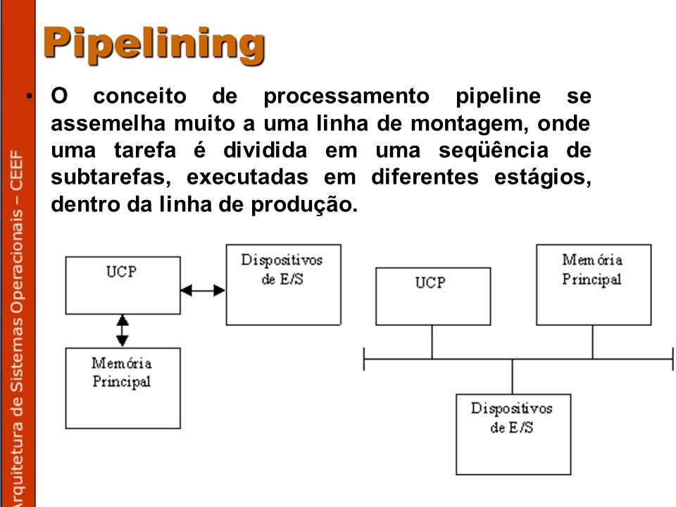 Pipelining O conceito de processamento pipeline se assemelha muito a uma linha de montagem, onde uma tarefa é dividida em uma seqüência de subtarefas, executadas em diferentes estágios, dentro da linha de produção.