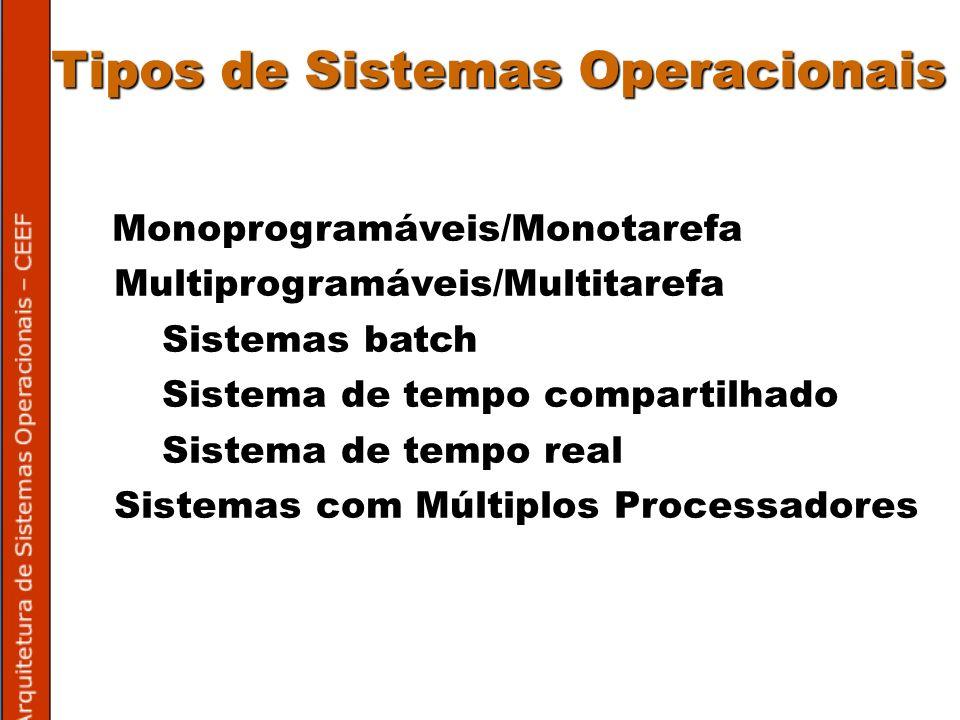 Tipos de Sistemas Operacionais Monoprogramáveis/Monotarefa Multiprogramáveis/Multitarefa Sistemas batch Sistema de tempo compartilhado Sistema de tempo real Sistemas com Múltiplos Processadores