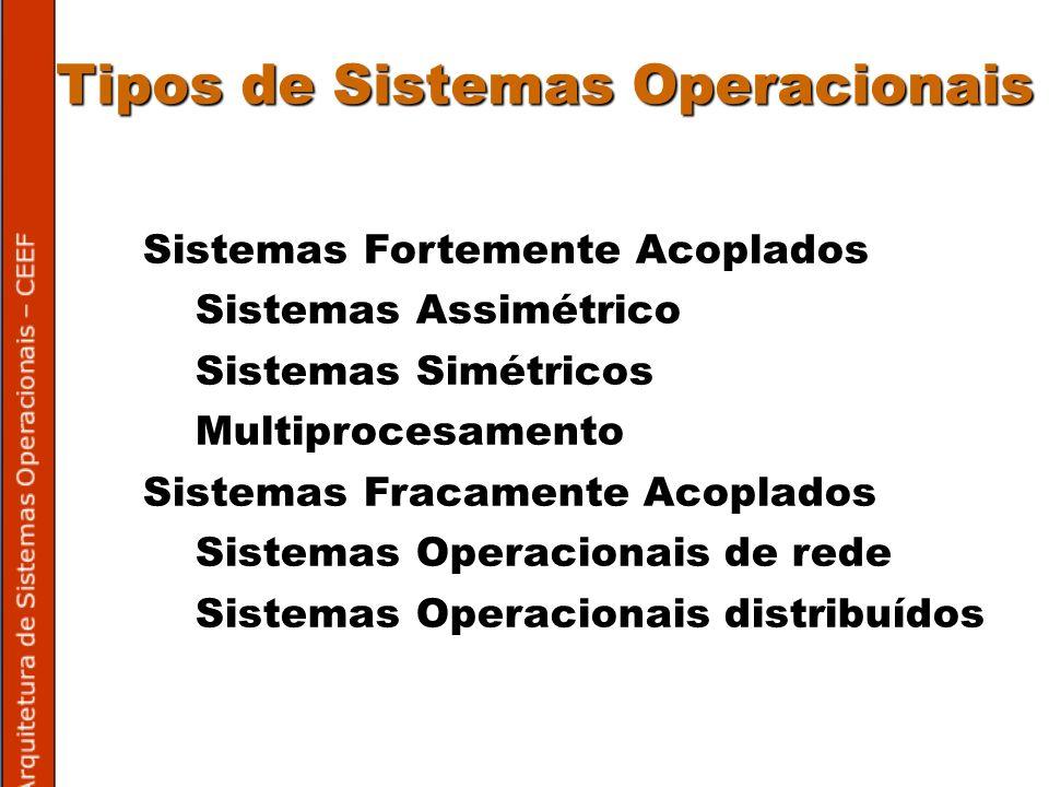 Tipos de Sistemas Operacionais Sistemas Fortemente Acoplados Sistemas Assimétrico Sistemas Simétricos Multiprocesamento Sistemas Fracamente Acoplados Sistemas Operacionais de rede Sistemas Operacionais distribuídos