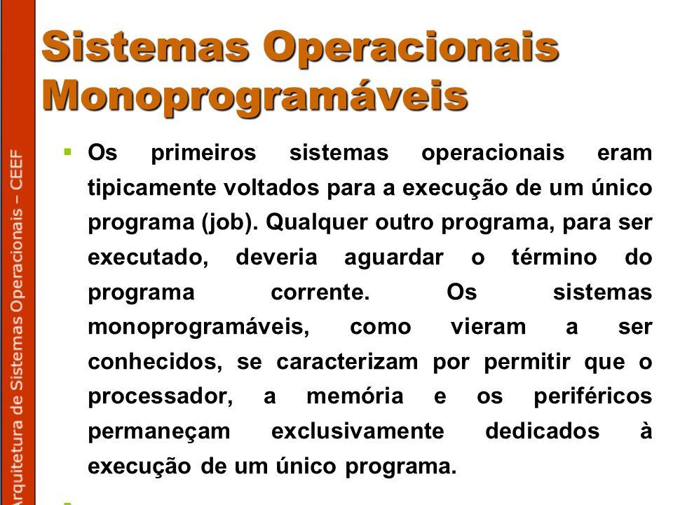 Sistemas Operacionais Monoprogramáveis Os primeiros sistemas operacionais eram tipicamente voltados para a execução de um único programa (job).