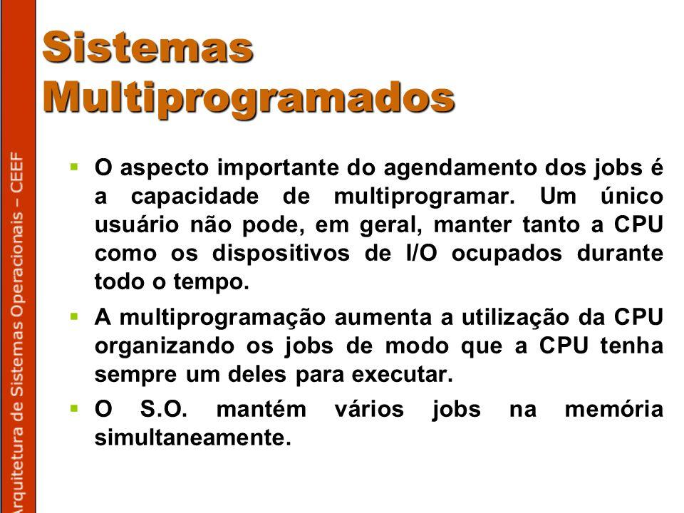 Sistemas Multiprogramados O aspecto importante do agendamento dos jobs é a capacidade de multiprogramar.
