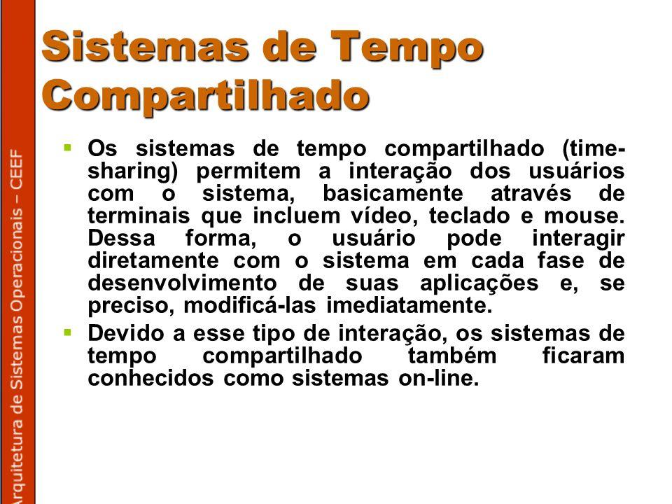 Sistemas de Tempo Compartilhado Os sistemas de tempo compartilhado (time- sharing) permitem a interação dos usuários com o sistema, basicamente através de terminais que incluem vídeo, teclado e mouse.