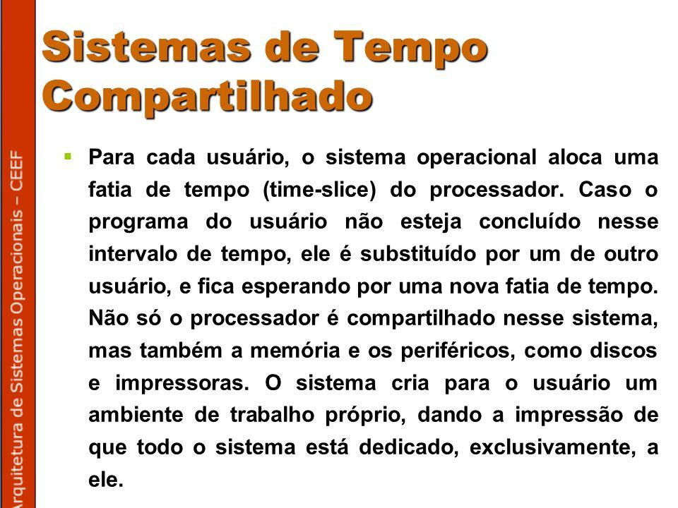 Sistemas de Tempo Compartilhado Para cada usuário, o sistema operacional aloca uma fatia de tempo (time-slice) do processador.