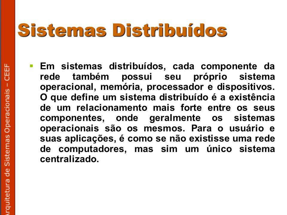 Sistemas Distribuídos Em sistemas distribuídos, cada componente da rede também possui seu próprio sistema operacional, memória, processador e dispositivos.