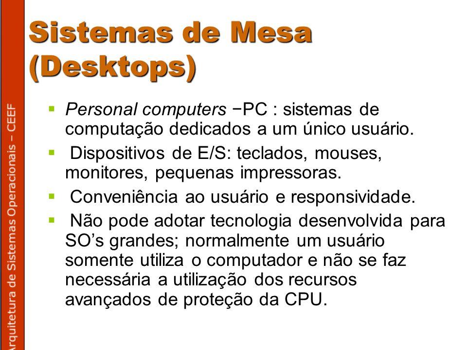 Sistemas de Mesa (Desktops) Personal computers PC : sistemas de computação dedicados a um único usuário.