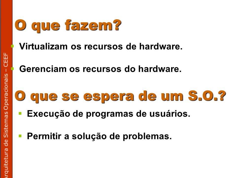 O que fazem.Virtualizam os recursos de hardware. Gerenciam os recursos do hardware.