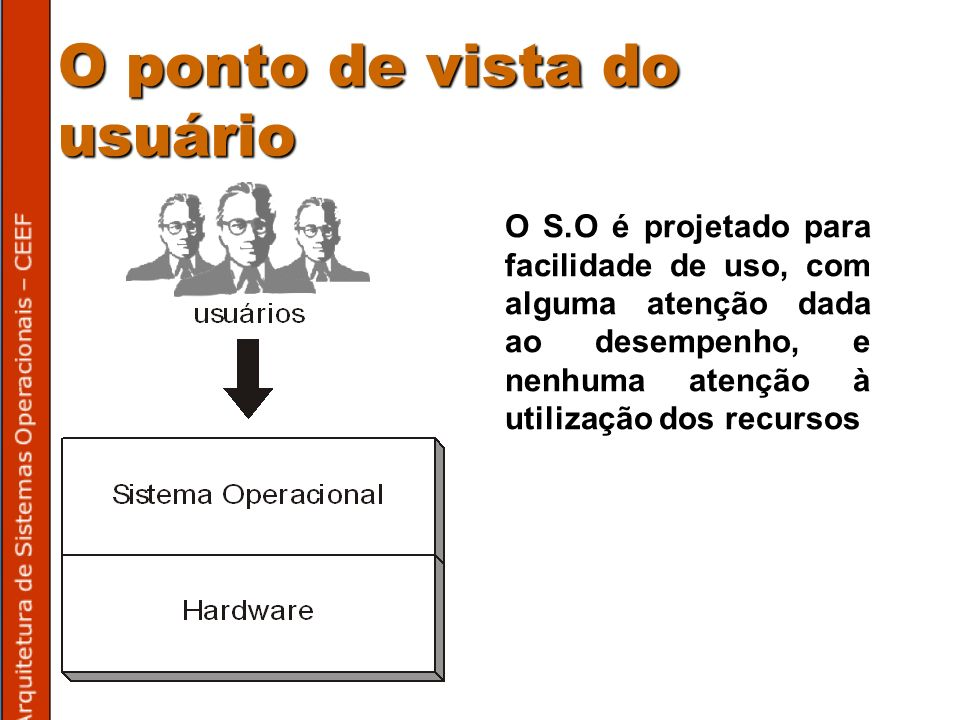 O ponto de vista do usuário O S.O é projetado para facilidade de uso, com alguma atenção dada ao desempenho, e nenhuma atenção à utilização dos recursos