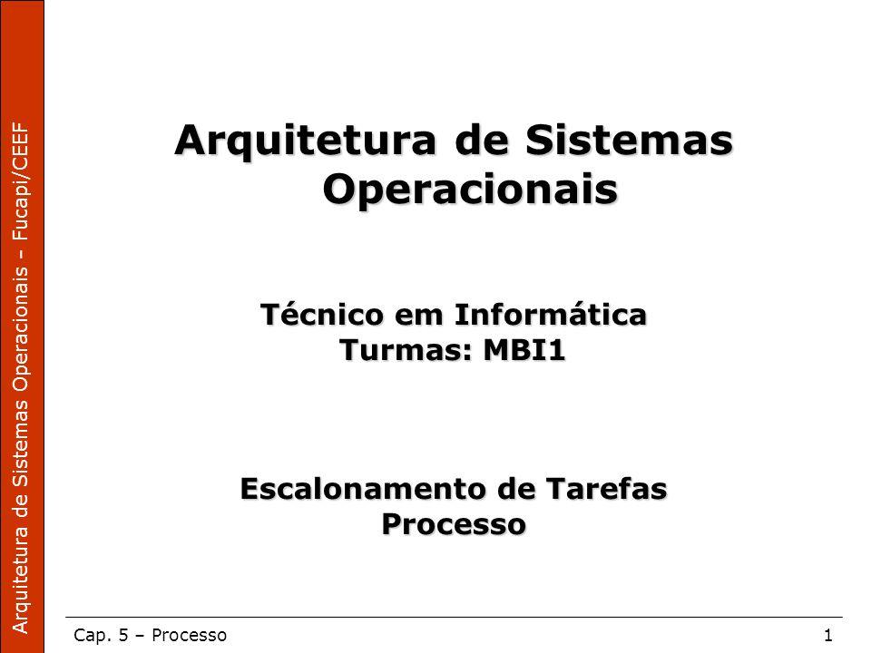 Arquitetura de Sistemas Operacionais – Fucapi/CEEF Cap. 5 – Processo1 Arquitetura de Sistemas Operacionais Técnico em Informática Turmas: MBI1 Escalon