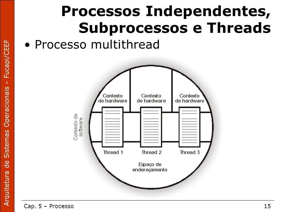 Arquitetura de Sistemas Operacionais – Fucapi/CEEF Cap. 5 – Processo15 Processos Independentes, Subprocessos e Threads Processo multithread