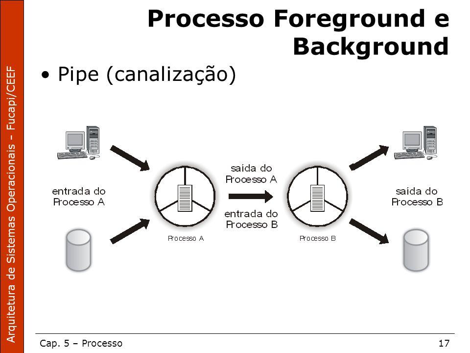 Arquitetura de Sistemas Operacionais – Fucapi/CEEF Cap. 5 – Processo17 Processo Foreground e Background Pipe (canalização)