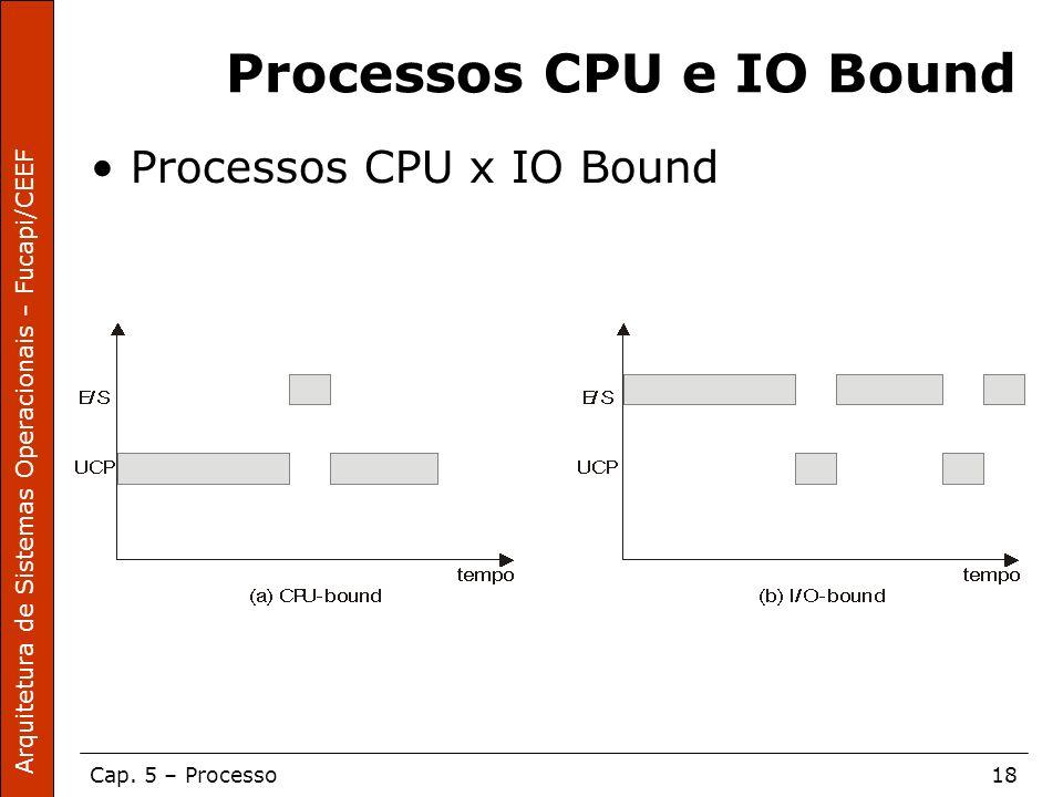 Arquitetura de Sistemas Operacionais – Fucapi/CEEF Cap. 5 – Processo18 Processos CPU e IO Bound Processos CPU x IO Bound