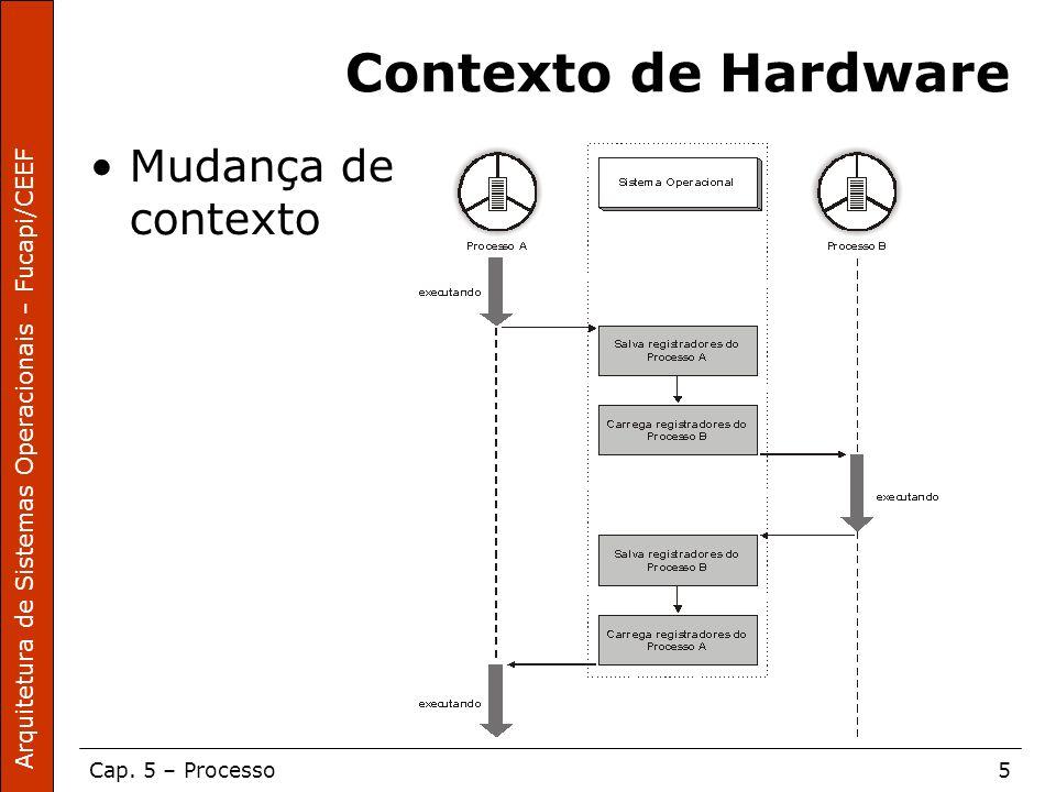 Arquitetura de Sistemas Operacionais – Fucapi/CEEF Cap. 5 – Processo5 Contexto de Hardware Mudança de contexto