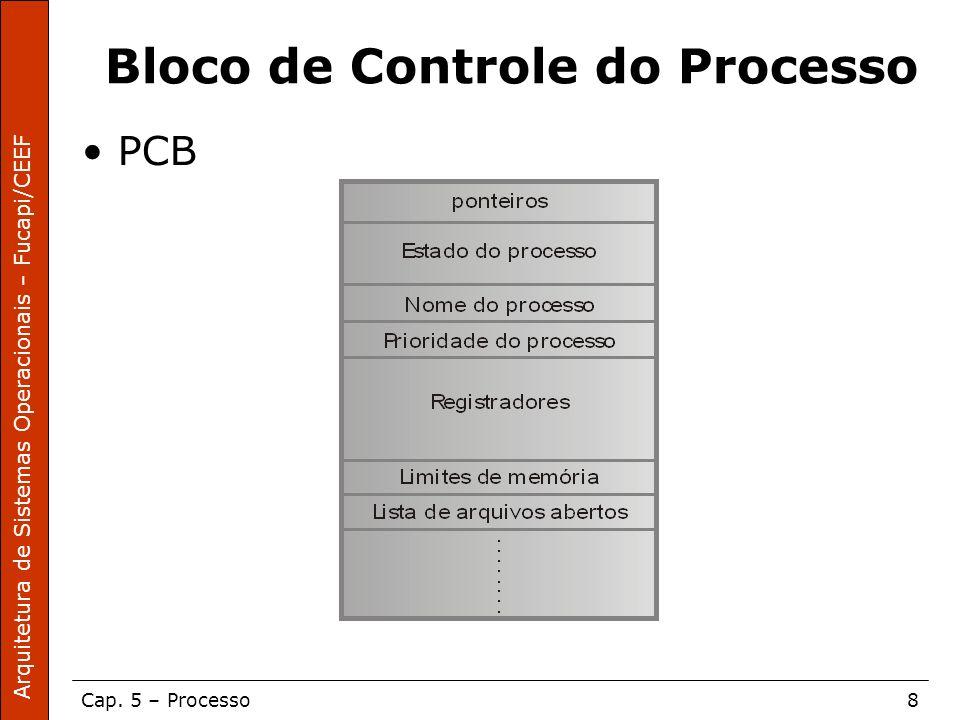 Arquitetura de Sistemas Operacionais – Fucapi/CEEF Cap. 5 – Processo8 Bloco de Controle do Processo PCB