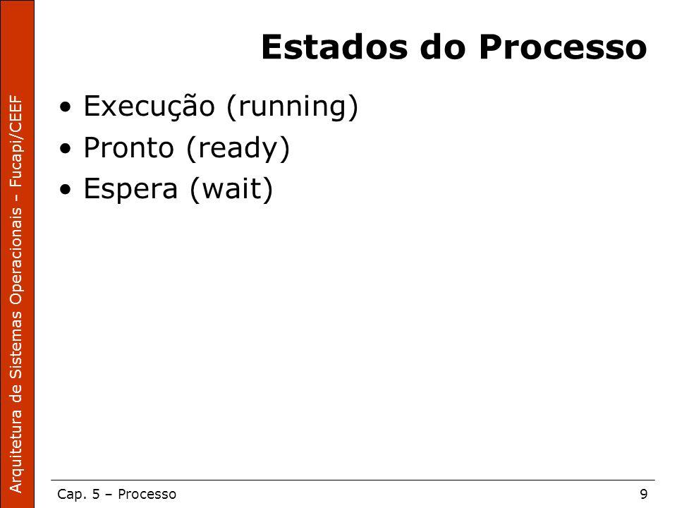 Arquitetura de Sistemas Operacionais – Fucapi/CEEF Cap. 5 – Processo9 Estados do Processo Execução (running) Pronto (ready) Espera (wait)