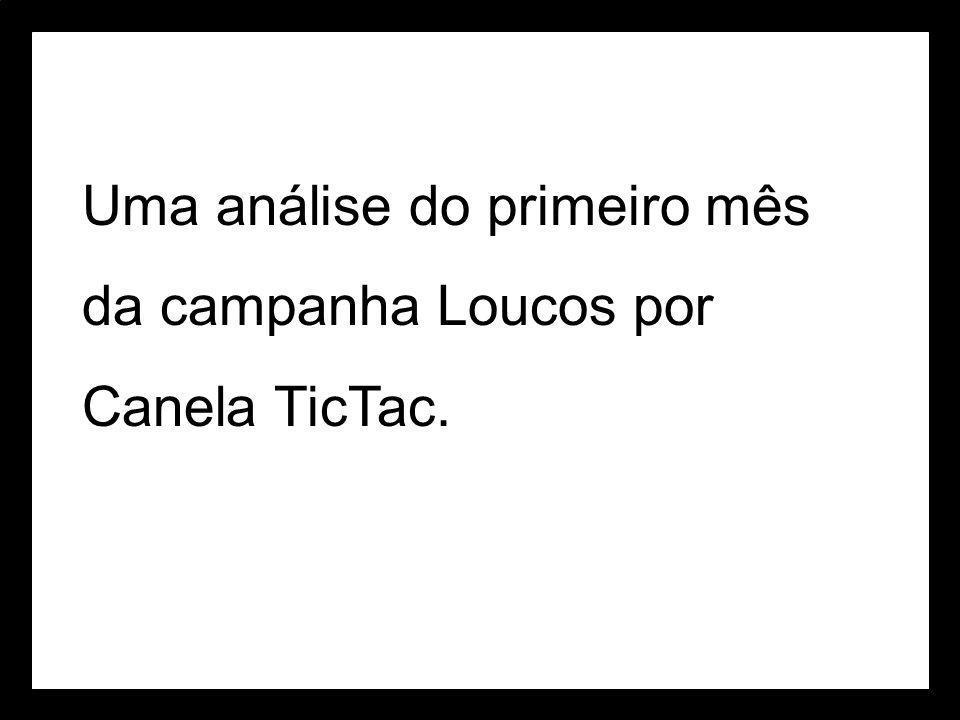 Uma análise do primeiro mês da campanha Loucos por Canela TicTac.
