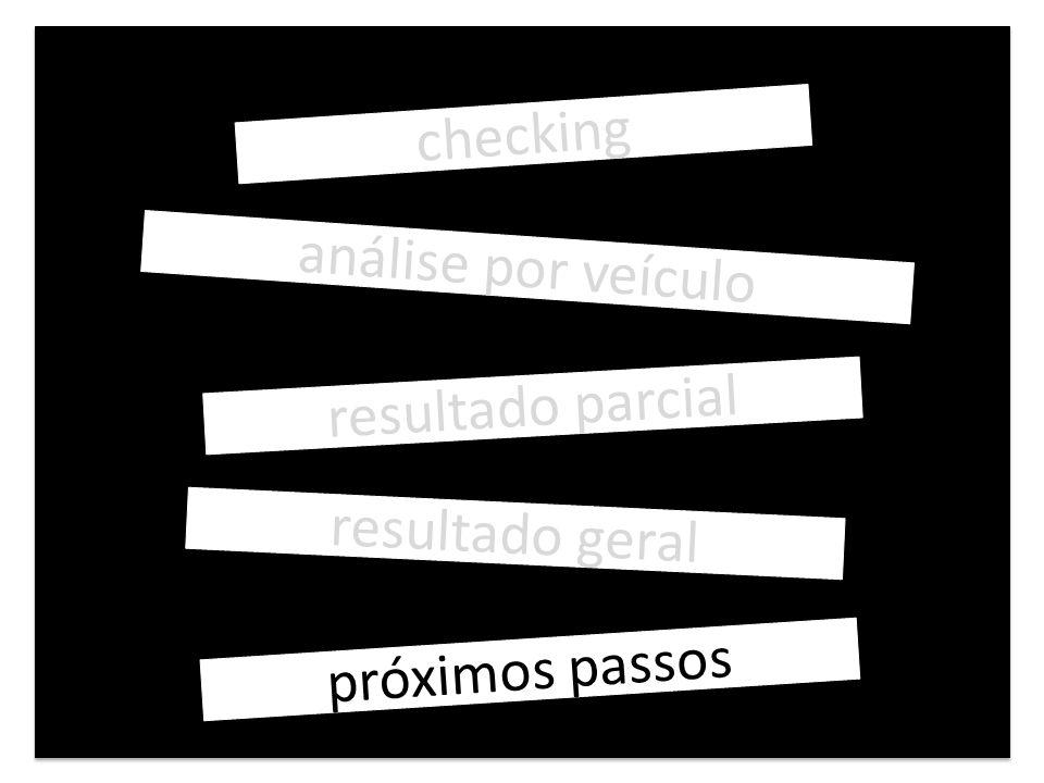 checking análise por veículo resultado geral próximos passos resultado parcial
