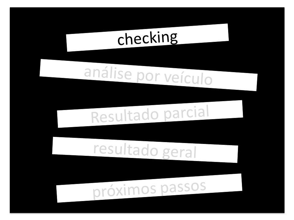Google – Rede de Conteúdo (Peças com Interação - Contexto)