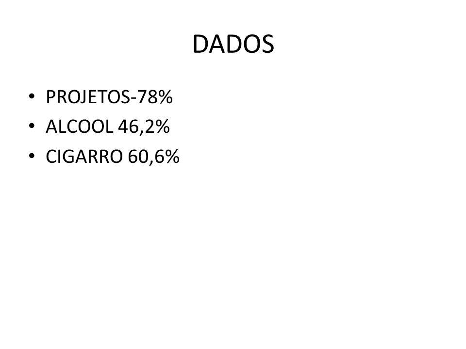 DADOS PROJETOS-78% ALCOOL 46,2% CIGARRO 60,6%