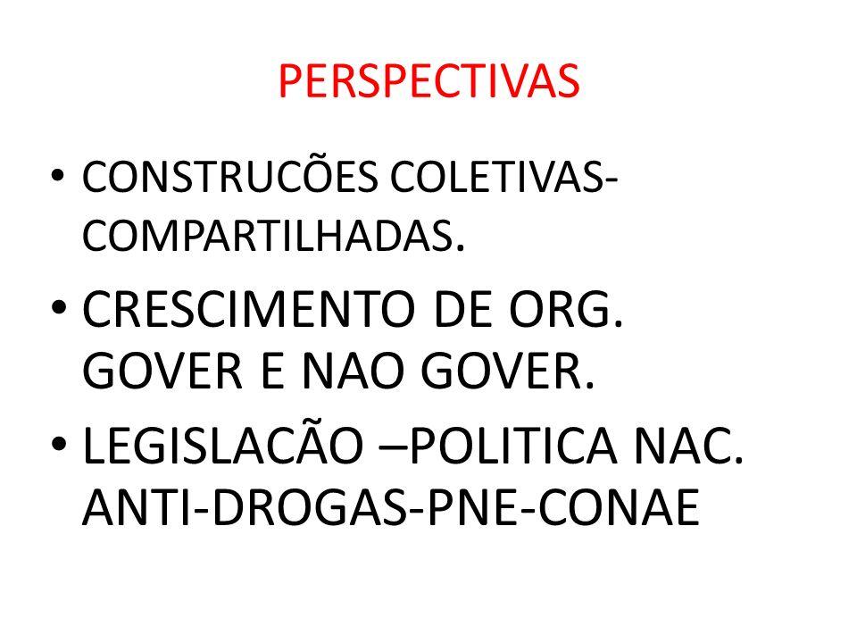 PERSPECTIVAS CONSTRUCÕES COLETIVAS- COMPARTILHADAS.