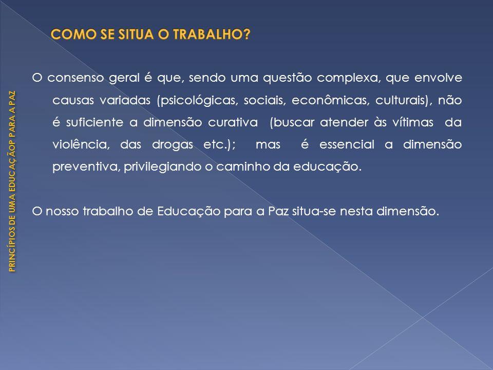 PRINCÍPIOS DE UMA EDUCAÇÃOP PARA A PAZ Análise contextual com o diagnóstico da situação na qual estavam inseridos os destinatários da educação.