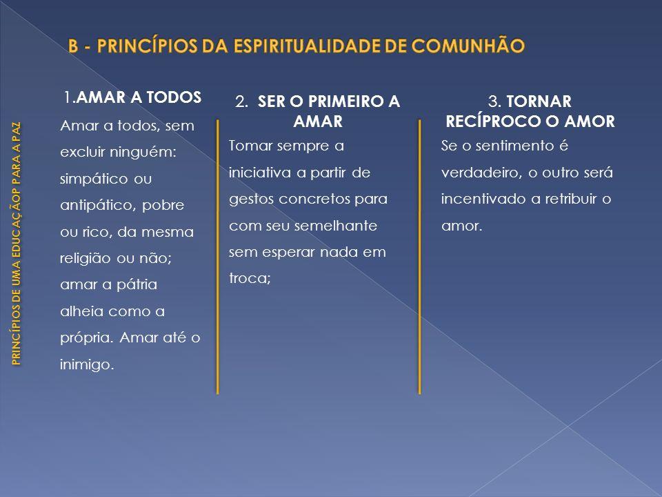 PRINCÍPIOS DE UMA EDUCAÇÃOP PARA A PAZ 4.
