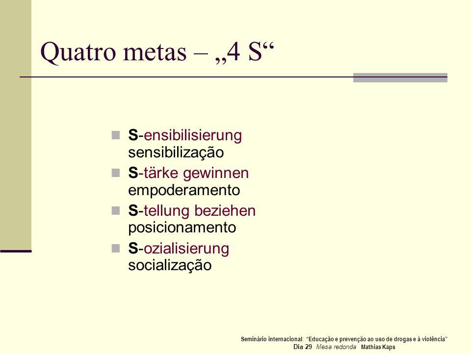 Quatro metas – 4 S S-ensibilisierung sensibilização S-tärke gewinnen empoderamento S-tellung beziehen posicionamento S-ozialisierung socialização Semi