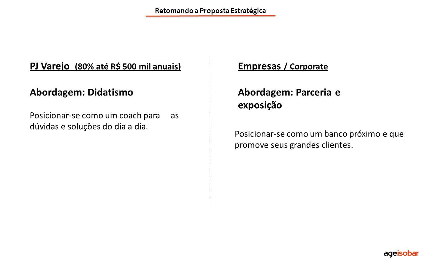PJ Varejo (80% até R$ 500 mil anuais) Abordagem: Didatismo Posicionar-se como um coach para as dúvidas e soluções do dia a dia. Empresas / Corporate A