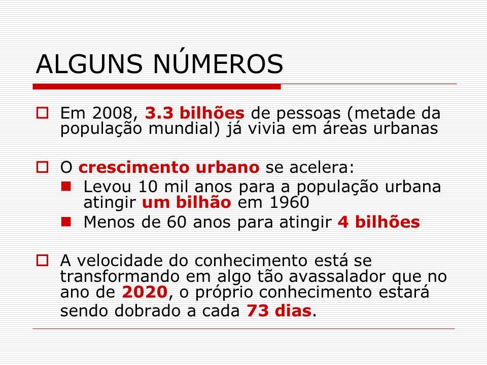 ALGUNS NÚMEROS Em 2008, 3.3 bilhões de pessoas (metade da população mundial) já vivia em áreas urbanas O crescimento urbano se acelera: Levou 10 mil a