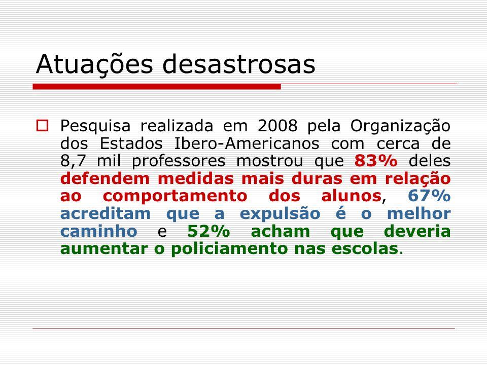 Atuações desastrosas Pesquisa realizada em 2008 pela Organização dos Estados Ibero-Americanos com cerca de 8,7 mil professores mostrou que 83% deles d