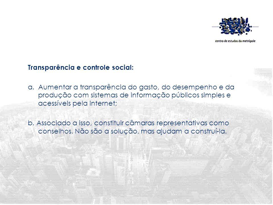 Transparência e controle social: a.Aumentar a transparência do gasto, do desempenho e da produção com sistemas de informação públicos simples e acessí