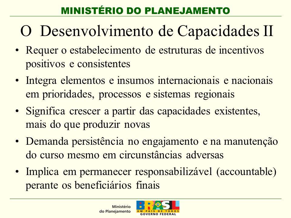 MINISTÉRIO DO PLANEJAMENTO O Desenvolvimento de Capacidades II Requer o estabelecimento de estruturas de incentivos positivos e consistentes Integra e