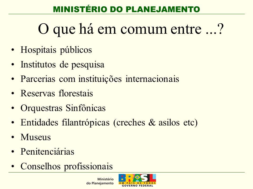 MINISTÉRIO DO PLANEJAMENTO O que há em comum entre....