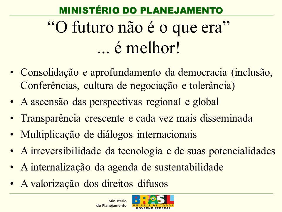 MINISTÉRIO DO PLANEJAMENTO O futuro não é o que era... é melhor! Consolidação e aprofundamento da democracia (inclusão, Conferências, cultura de negoc