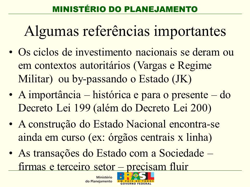 MINISTÉRIO DO PLANEJAMENTO Algumas referências importantes Os ciclos de investimento nacionais se deram ou em contextos autoritários (Vargas e Regime