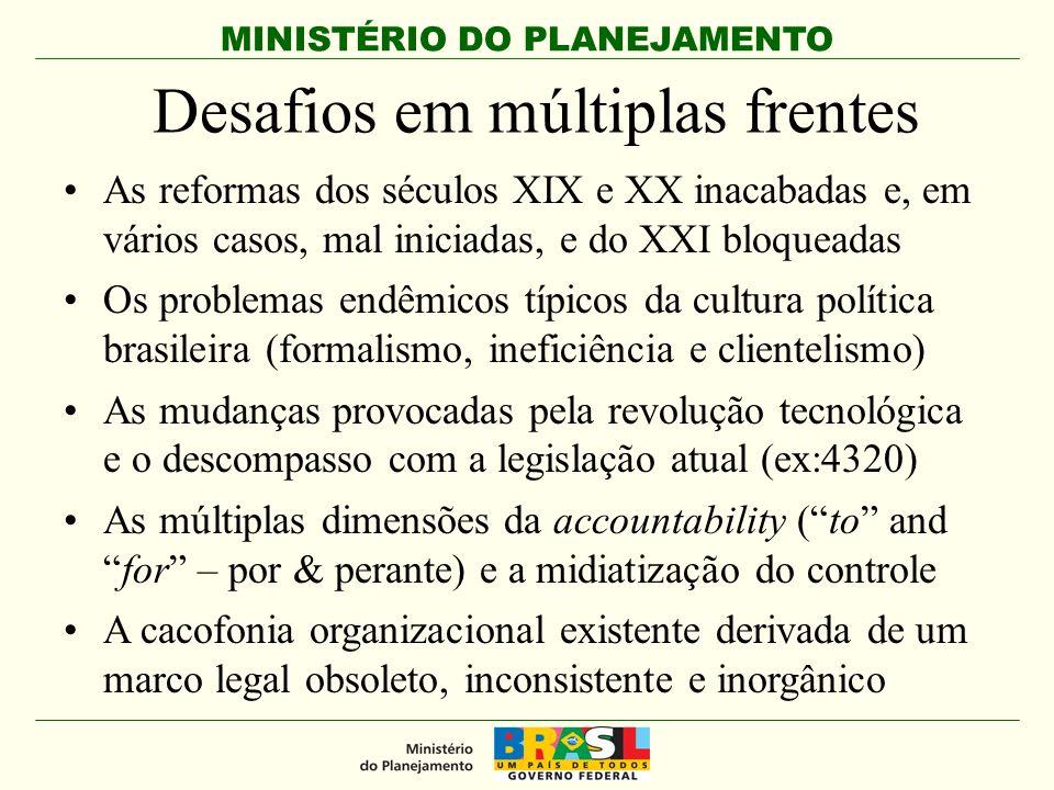MINISTÉRIO DO PLANEJAMENTO O futuro não é o que era...