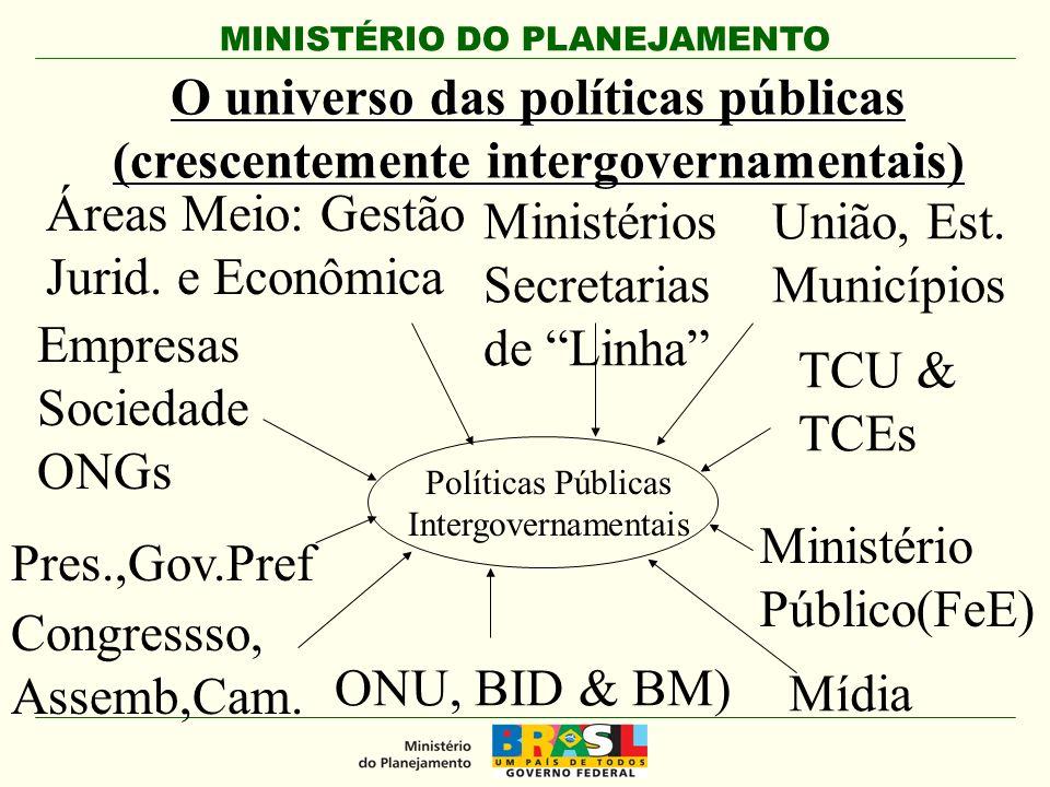 MINISTÉRIO DO PLANEJAMENTO O universo das políticas públicas (crescentemente intergovernamentais) Políticas Públicas Intergovernamentais Mídia Pres.,G