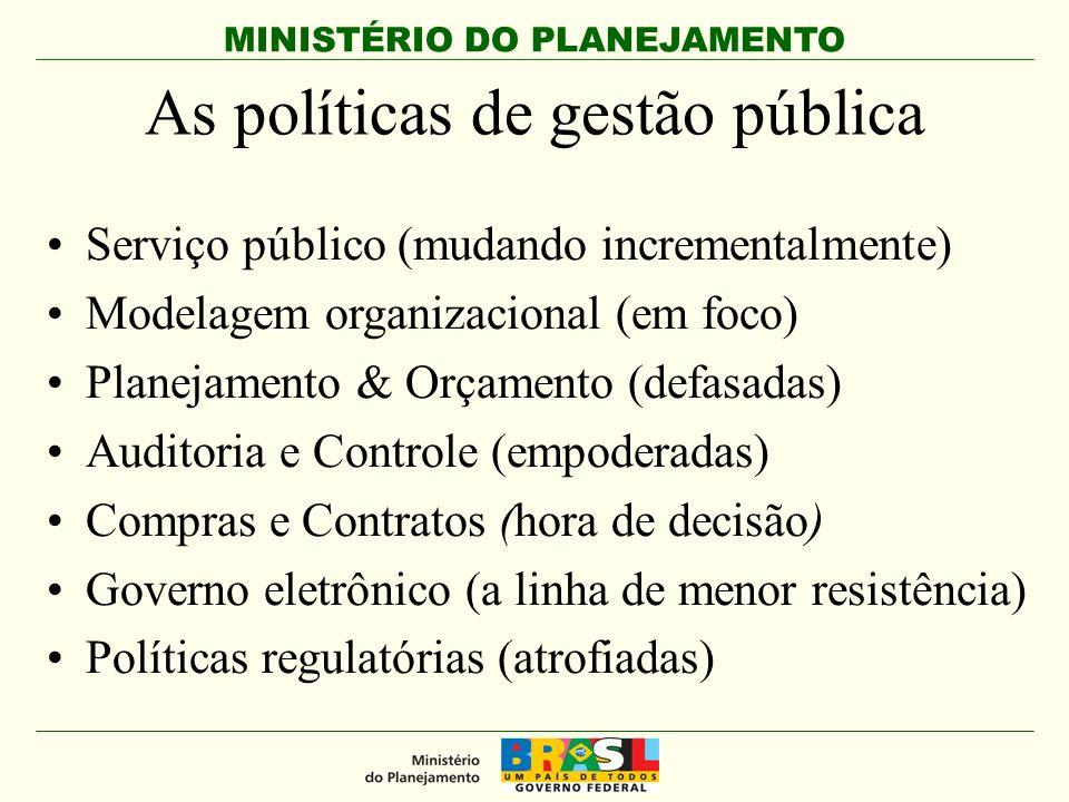 MINISTÉRIO DO PLANEJAMENTO As políticas de gestão pública Serviço público (mudando incrementalmente) Modelagem organizacional (em foco) Planejamento & Orçamento (defasadas) Auditoria e Controle (empoderadas) Compras e Contratos (hora de decisão) Governo eletrônico (a linha de menor resistência) Políticas regulatórias (atrofiadas)