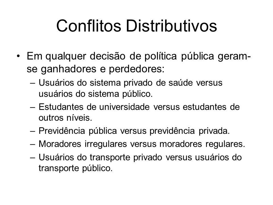 Conflitos Distributivos Em qualquer decisão de política pública geram- se ganhadores e perdedores: –Usuários do sistema privado de saúde versus usuári
