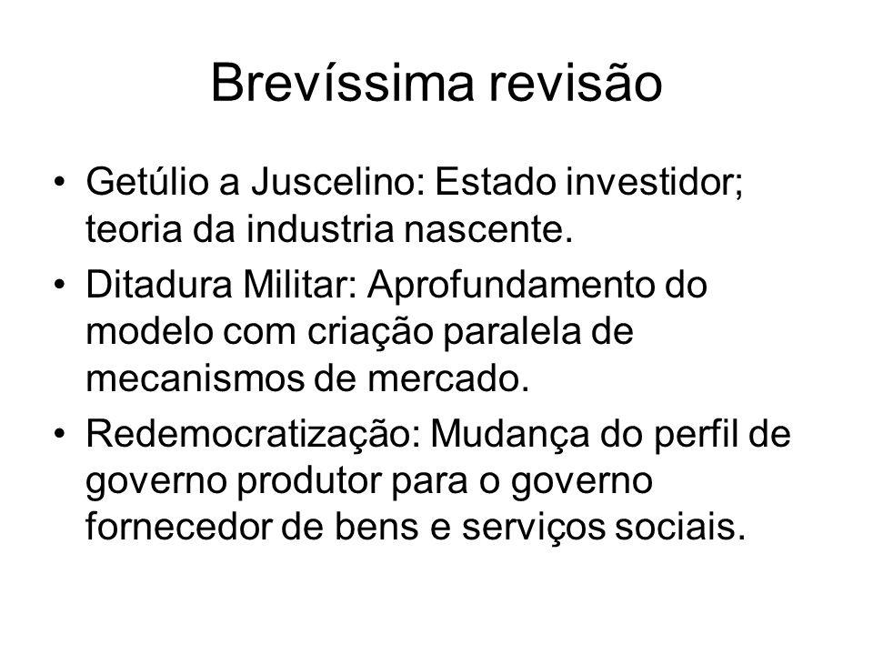 Brevíssima revisão Getúlio a Juscelino: Estado investidor; teoria da industria nascente. Ditadura Militar: Aprofundamento do modelo com criação parale