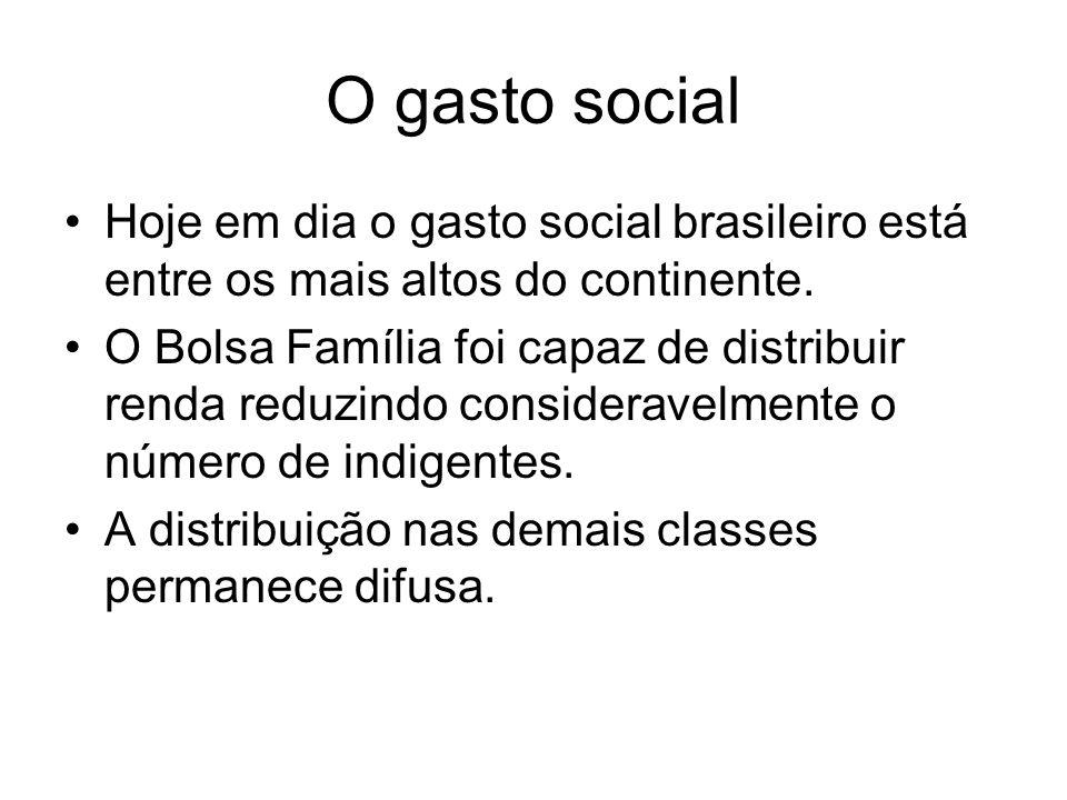 O gasto social Hoje em dia o gasto social brasileiro está entre os mais altos do continente. O Bolsa Família foi capaz de distribuir renda reduzindo c
