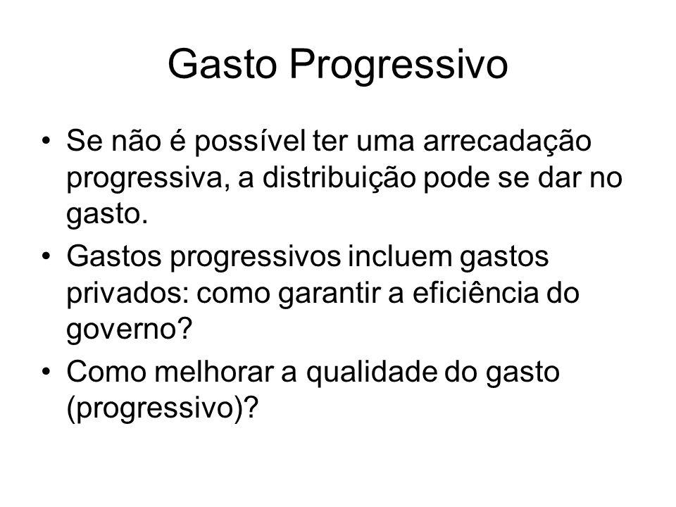 Saúde A descentralização gerada pelo SUS permitiu avanços consideráveis.