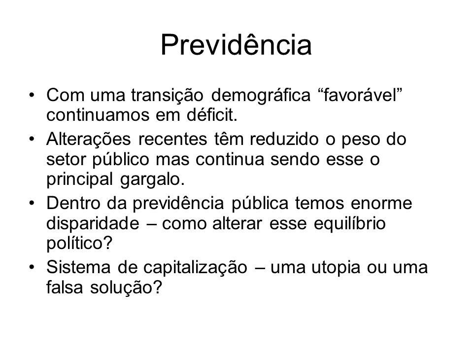 Habitação O Brasil avançou acima da média da América Latina em redução da pobreza mas abaixo da média em condições habitacionais.