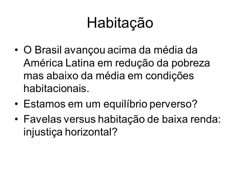 Habitação O Brasil avançou acima da média da América Latina em redução da pobreza mas abaixo da média em condições habitacionais. Estamos em um equilí