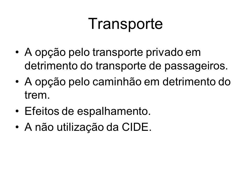 Transporte A opção pelo transporte privado em detrimento do transporte de passageiros. A opção pelo caminhão em detrimento do trem. Efeitos de espalha